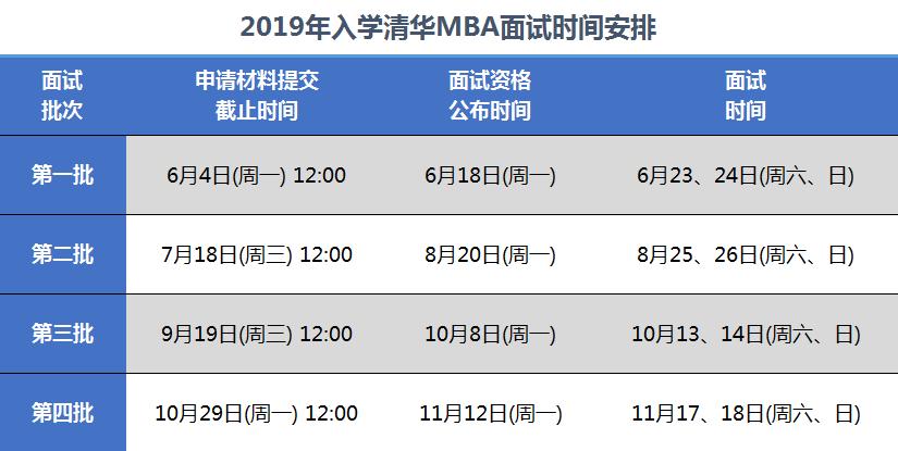2019年入学清华MBA申请已开通