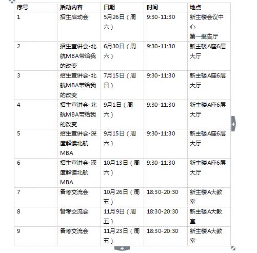 2019 年北京航空航天大学工商管理硕士(MBA)报考指南