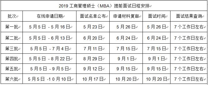 北京师范大学2019工商管理硕士(MBA) 提前面试安排