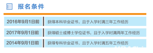 北京航空航天大学2019MEM提前面试