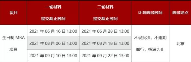 北京大学MBA招生简章&提前面试政策