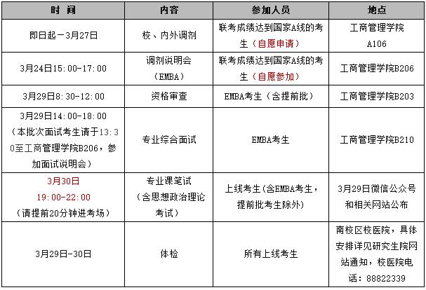 湖南大学MBA(EMBA)2018年复试录取工作实施细则