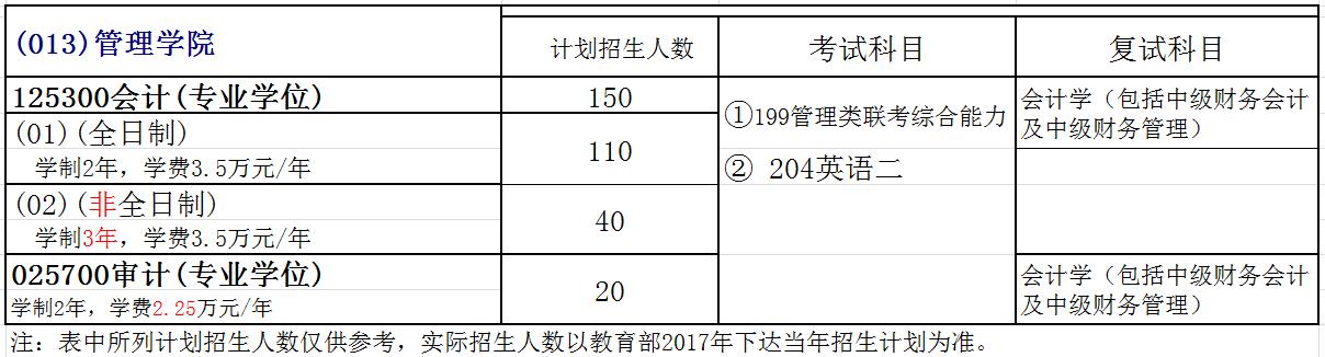 暨南大学2018年会计硕士(MPAcc)招生简章