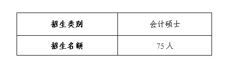 湖南大学MPAcc招生简章