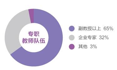 华南理工大学2017MBA招生简章