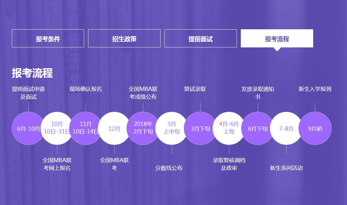 华南理工大学2018MBA招生简章