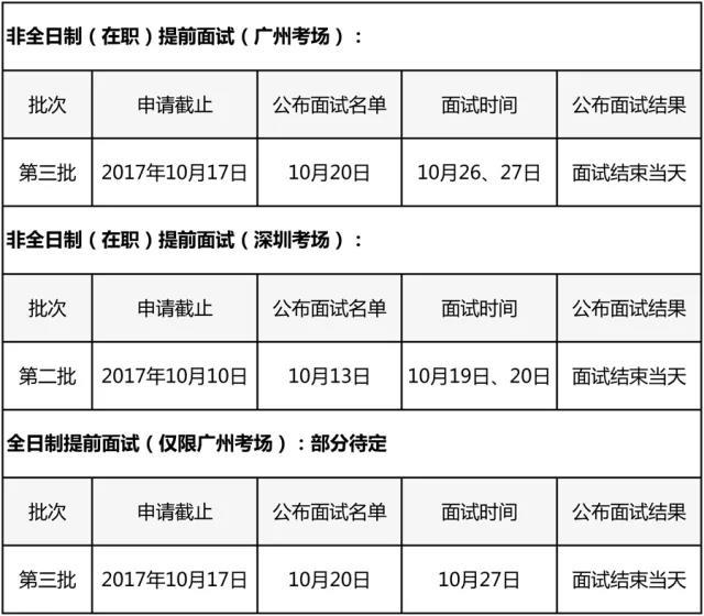 号外   中大岭南MBA 2018广州第三批/深圳第二批提前面试申请办法