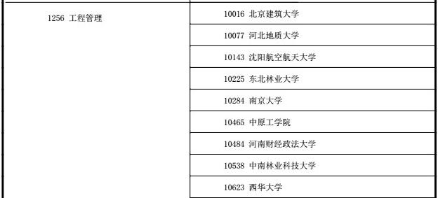 教育部公布11所新增MEM院校名单!