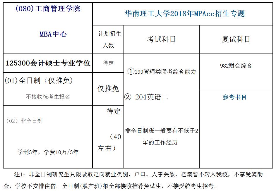 华南理工大学2018年会计硕士(MPAcc)招生简章
