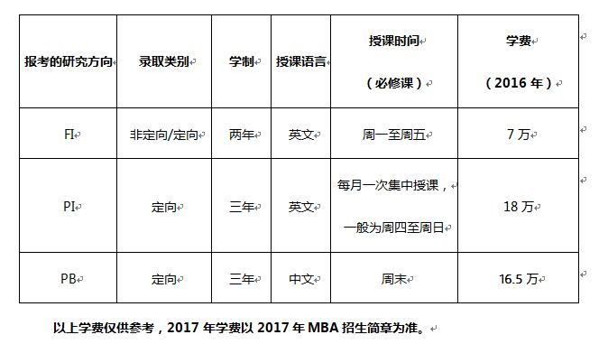 中山大学管理学院2017MBA报考常见问题解答