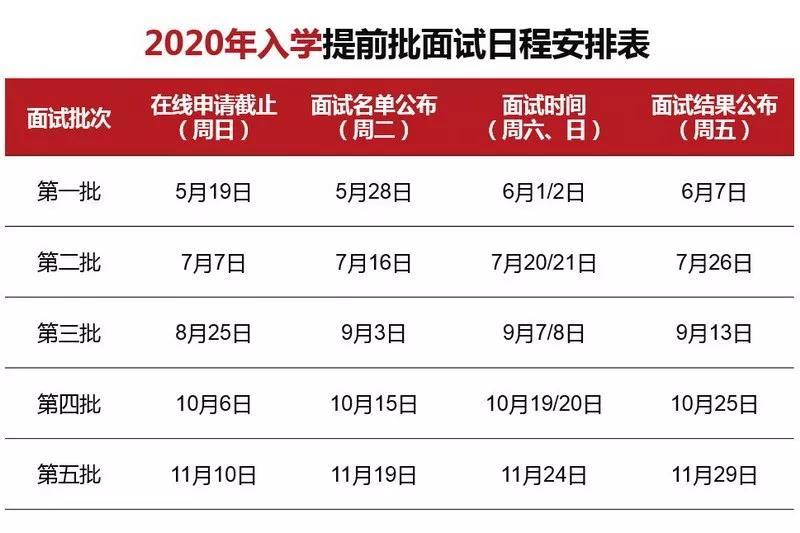 交大安泰2020年入学MBA提前面试时间预告