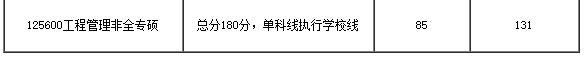 华南理工大学土木与交通学院MEM专业复试流程