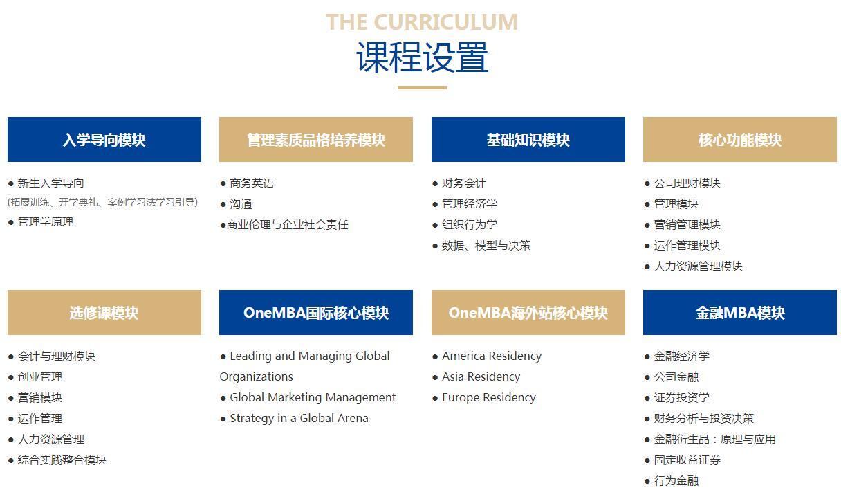 备考2021厦门大学MBA招生专题