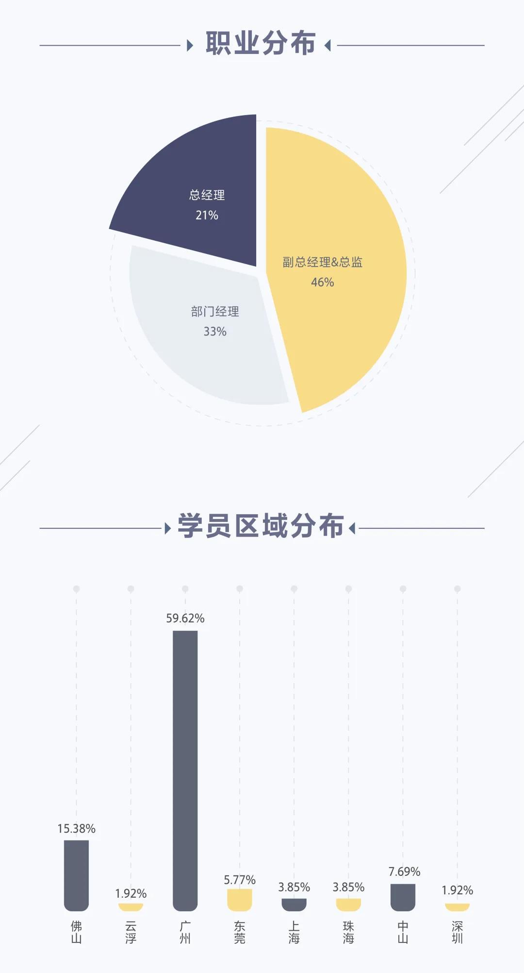 华南理工大学2021年EMBA招生简章