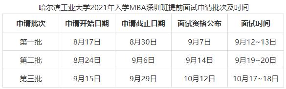 哈尔滨工业大学2021年入学MBA提前面试方案