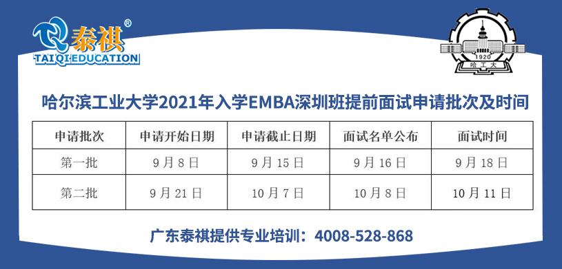 广东院校2021MBA-EMBA-MEM提面汇总