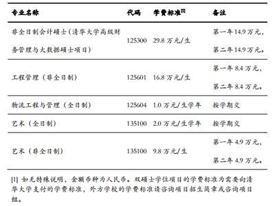 清华大学2021年硕士研究生招生简章