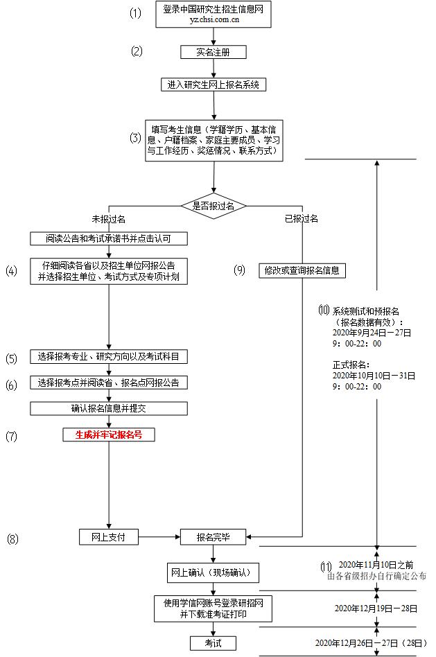 华工MEM金融工程班招生简章