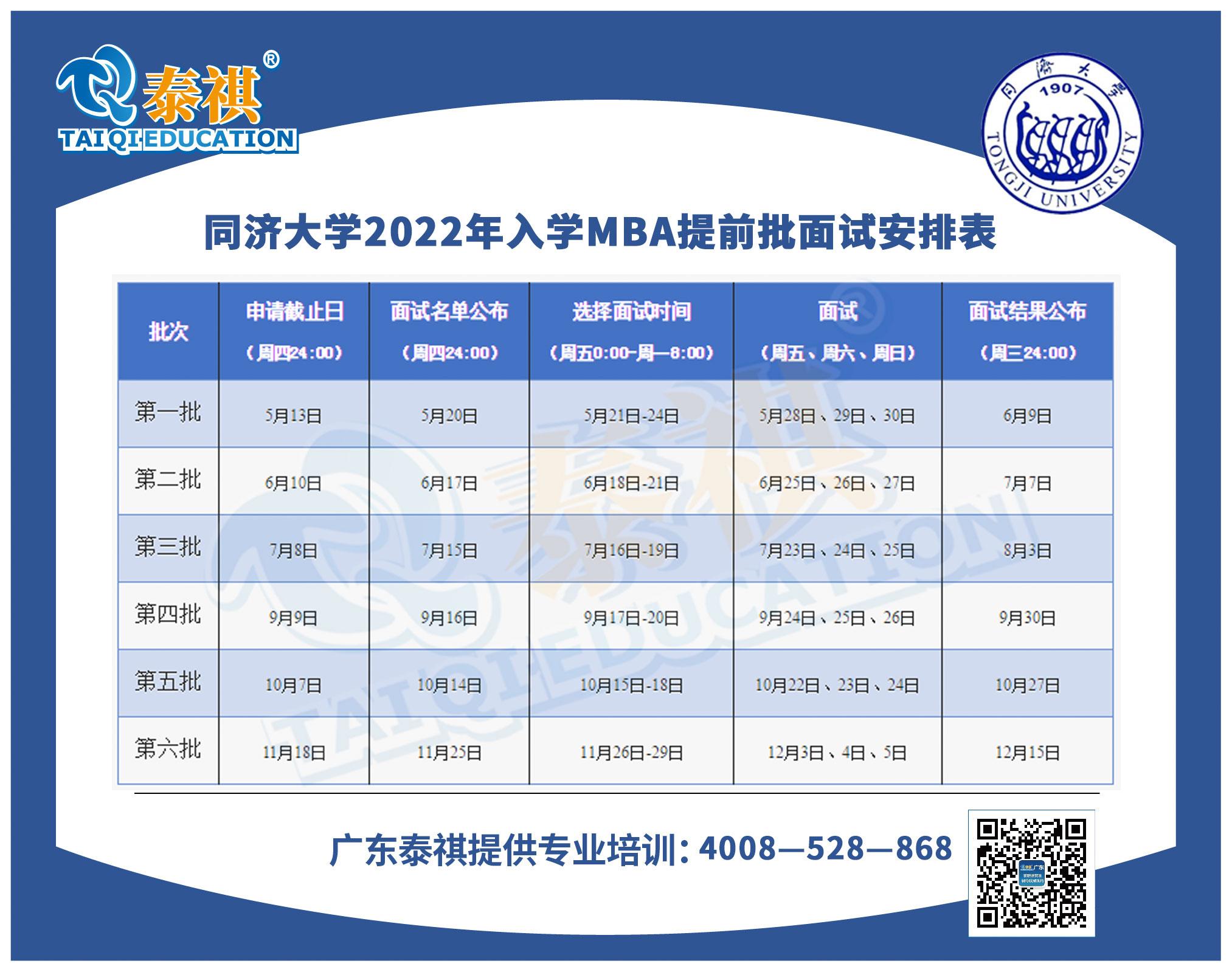 同济大学2022年入学MBA提前考核面试时间安排
