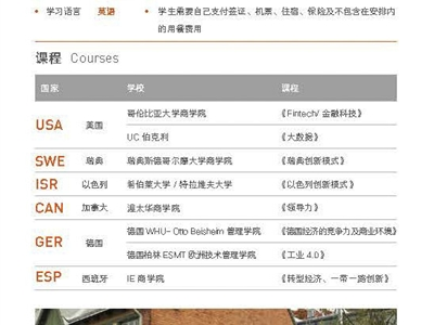 中山大学管理学院EMBA招生简章