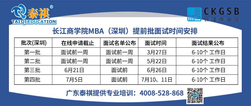 广东院校2022MBA-EMBA-MEM提面汇总