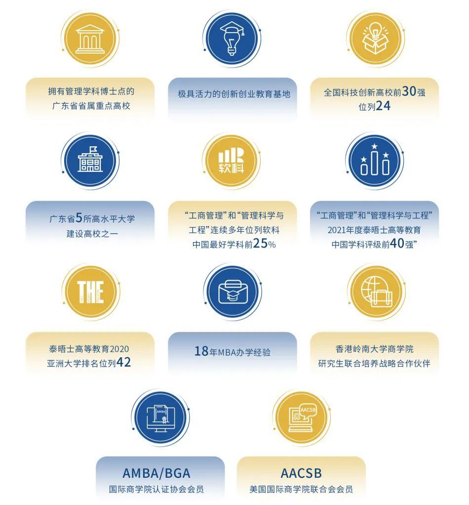 2022年广东工业大学MBA招生简章