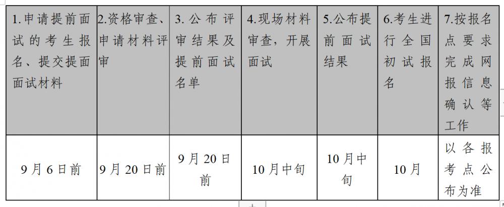中山大学2022年公共管理硕士(MPA)招生简章