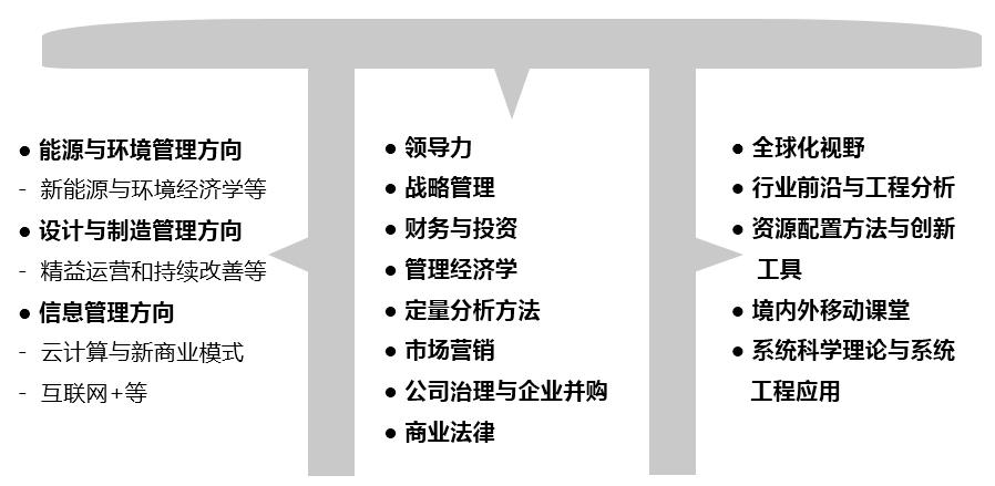 清华大学工程管理硕士招生简章