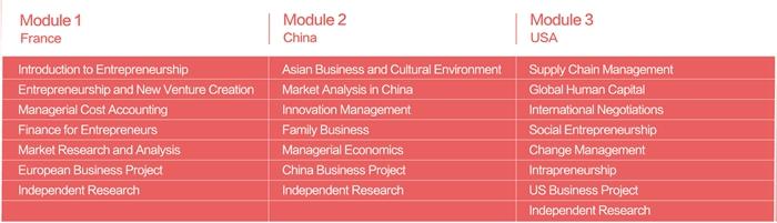 浙江大学MBA项目在线宣讲会(全球MBA项目GEP)