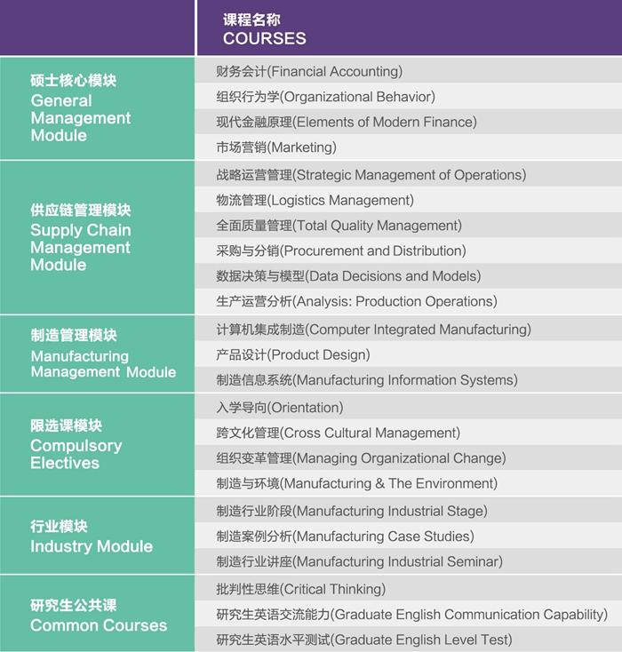 浙江大学MBA项目在线宣讲会(全球MBA项目GMSCM)