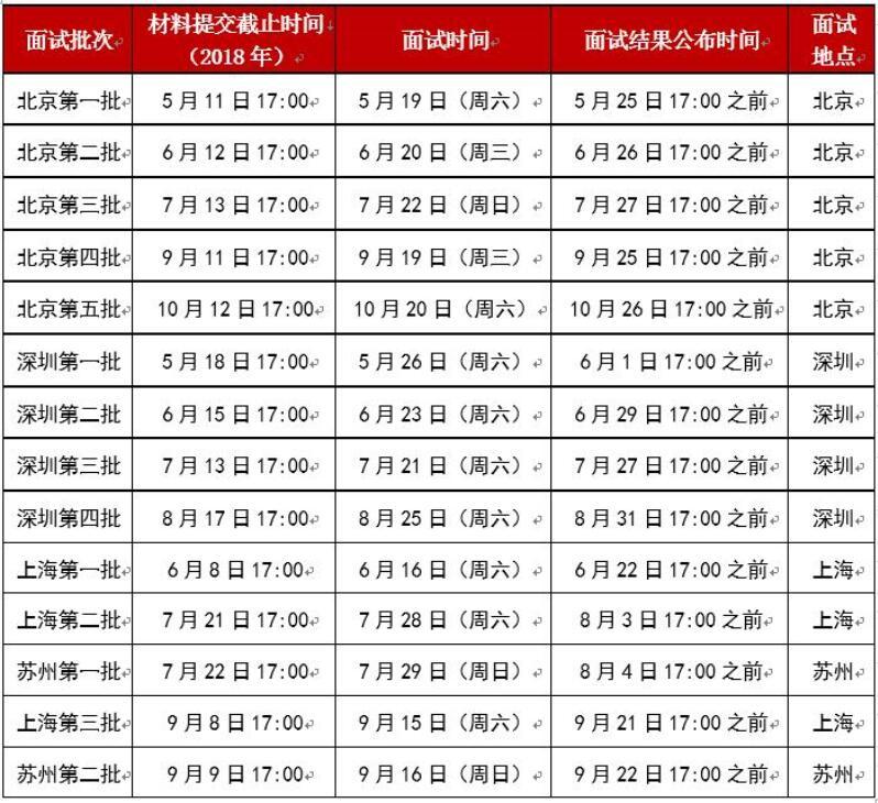 中国人民大学商学院EMBA招生简章