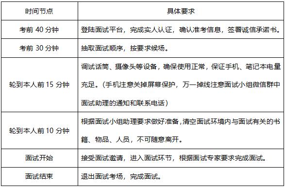 2021年湖南大学非全日制MBA/EMBA提前批面试(第二批)报名通知