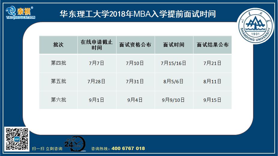 【泰祺提醒】2018年入学苏沪MBA提前面试信息汇总