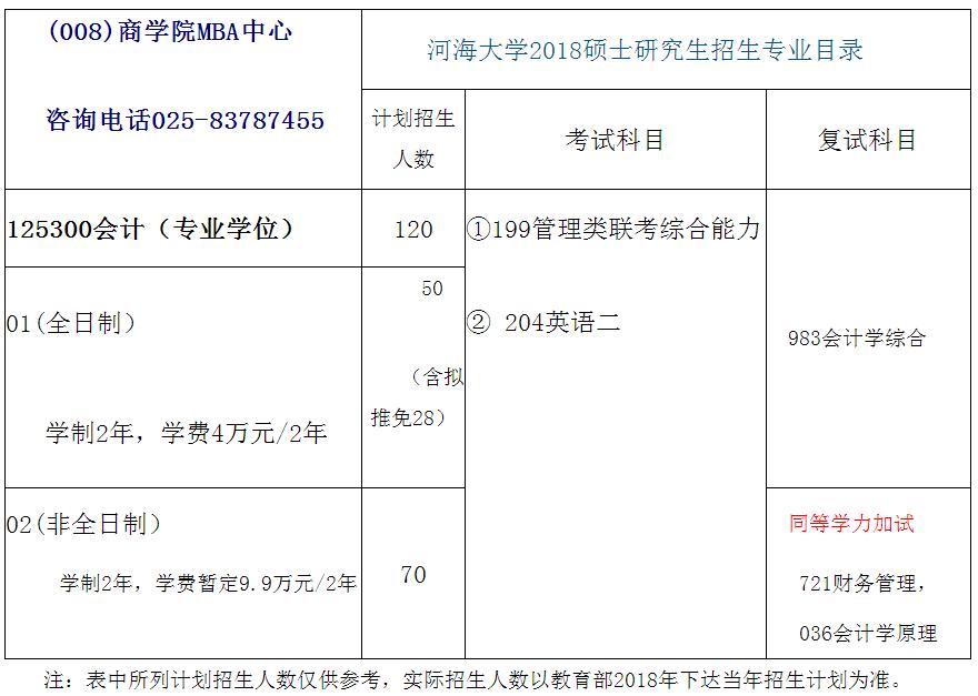 河海大学2018年会计硕士(MPAcc)招生简章