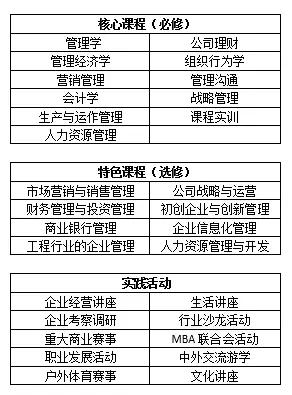 河海大学2017年MBA招生简章