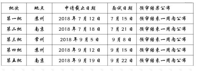 """南京理工大学""""紫金MBA""""2019年提前预审面试方案"""