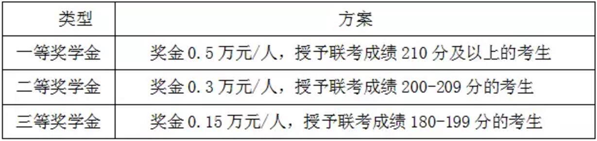 【南航】9月22日 南京泰祺MBA专场宣讲 欢迎预约
