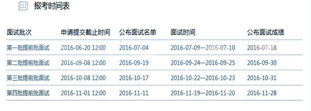 清华大学MBA 2017年招生简章