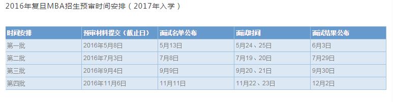 复旦大学工商管理硕士(MBA)招生简章(2017年入学)