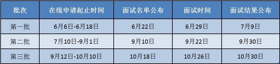 山东大学2020年工商管理硕士(MBA)招生简章