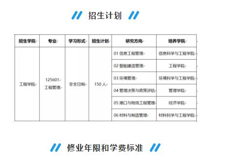 中国海洋大学工程管理硕士(MEM)2020年招生简章