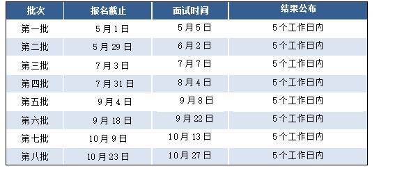 东华大学MBA2019年提前面试预审时间