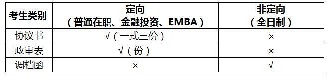 上海财经大学2018年入学MBA提交相关录取材料的通知