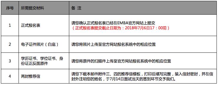 2019年入学交大安泰EMBA提前面试注意事项