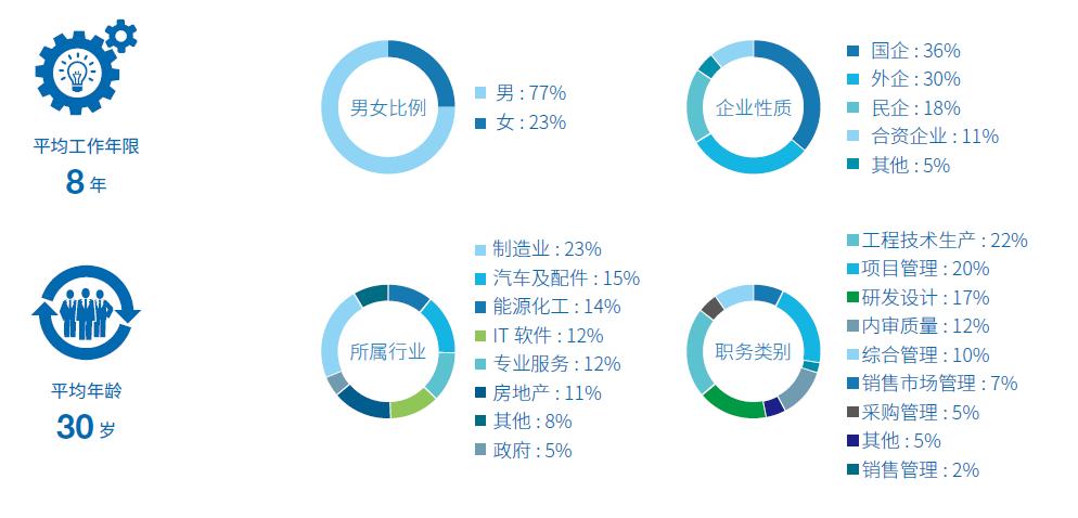 2019年华东理工大学工程管理硕士(MEM)招生简章