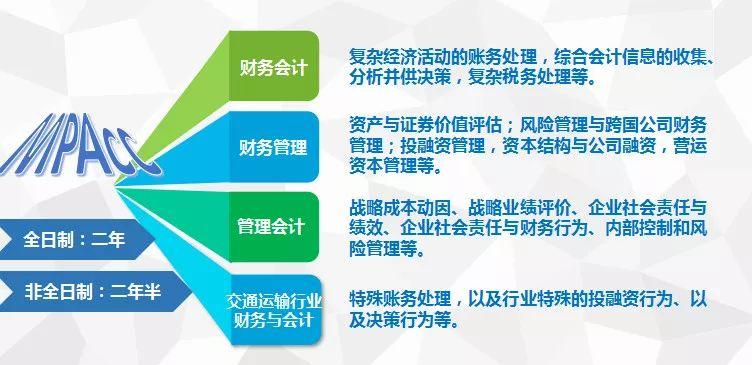 上海海事大学MPAcc招生简章