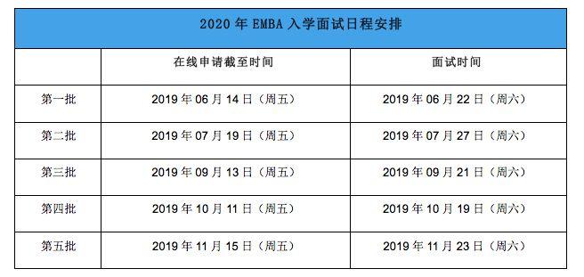 上海交大安泰2020年EMBA招生简章(综合方向)