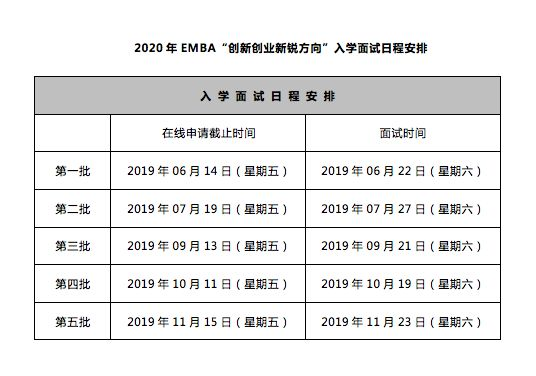 上海交大安泰2020年EMBA招生简章(新锐方向)