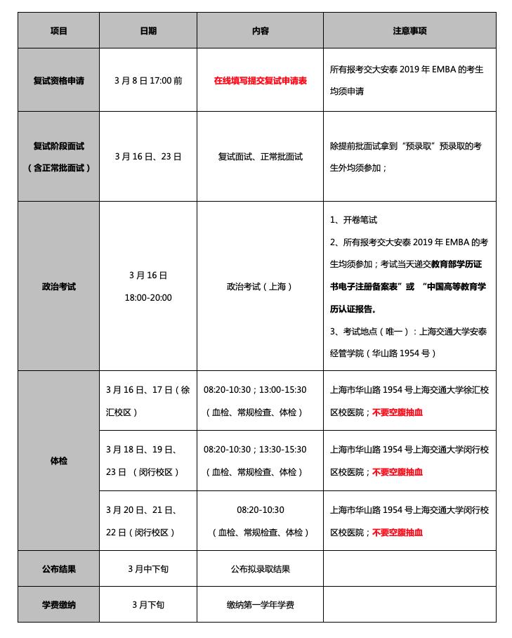 上海交通大学安泰经济与管理学院2019年EMBA复试通知