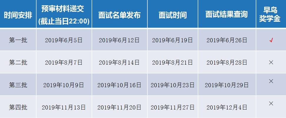 复旦大学会计硕士(MPAcc)专业学位项目招生预审办法(2020年9月入学)